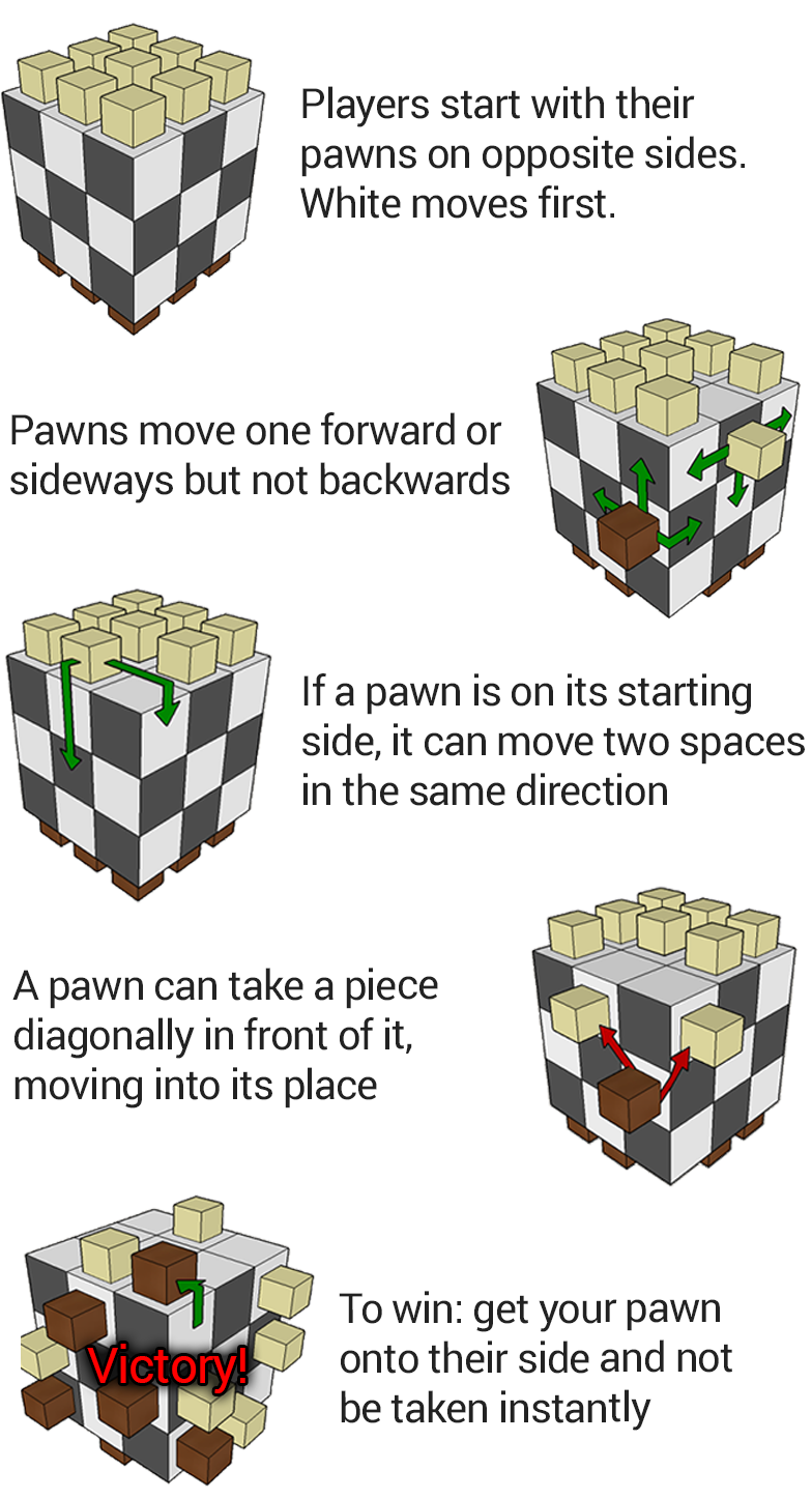 3D Pawn mobile rules