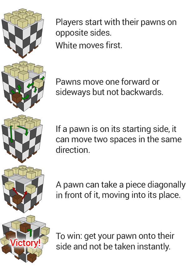 Rules for 3D Pawn - mobile version